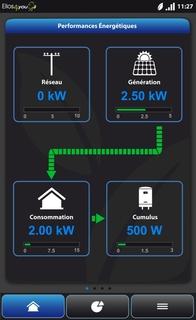 autoconso photovoltaique