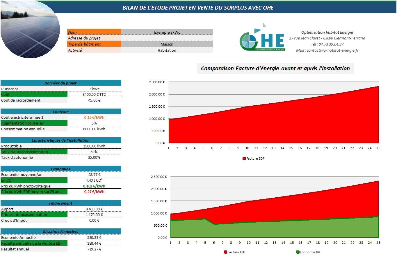 photovoltaique vente du surplus clermont-ferrand